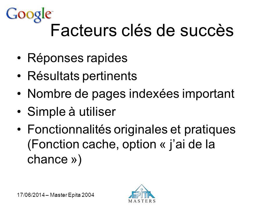 17/06/2014 – Master Epita 2004 Facteurs clés de succès Réponses rapides Résultats pertinents Nombre de pages indexées important Simple à utiliser Fonc