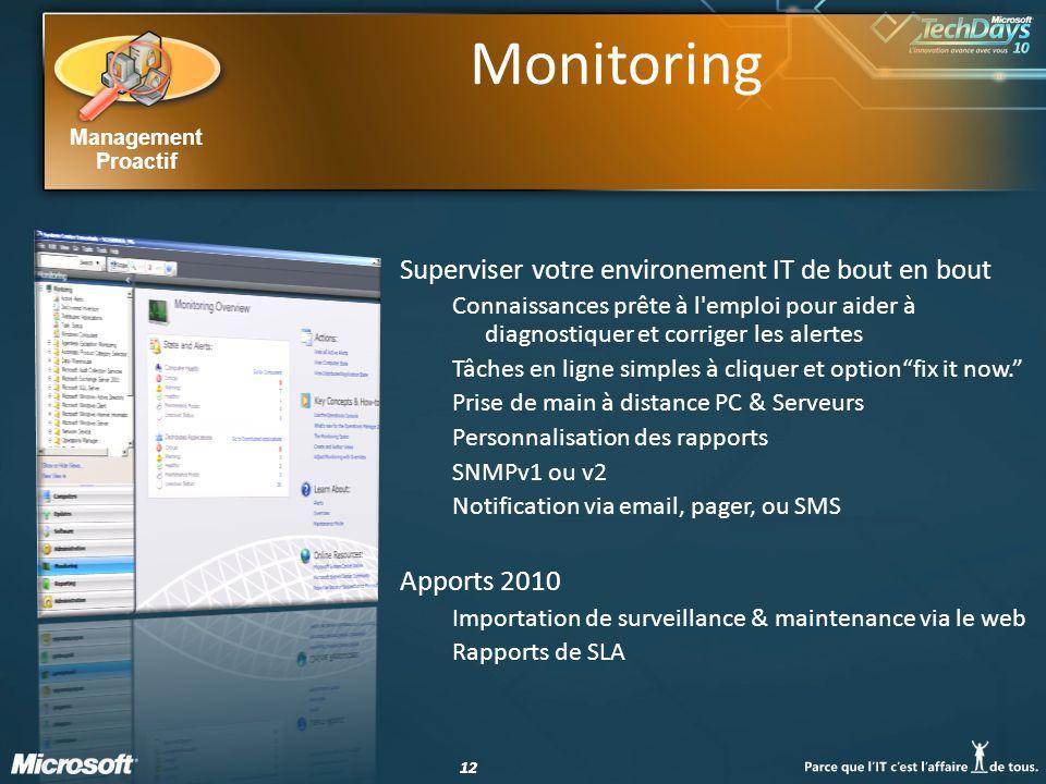 12 Management Proactif Monitoring Superviser votre environement IT de bout en bout Connaissances prête à l'emploi pour aider à diagnostiquer et corrig