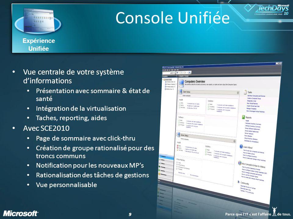 99 Expérience Unifiée Console Unifiée Vue centrale de votre système dinformations Présentation avec sommaire & état de santé Intégration de la virtual