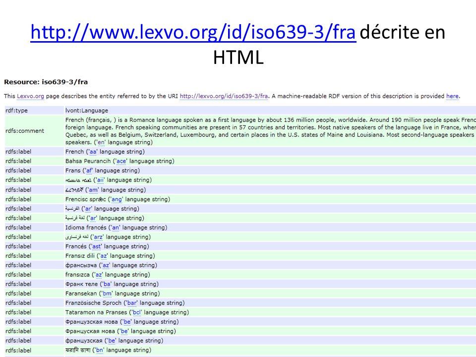http://www.lexvo.org/id/iso639-3/frahttp://www.lexvo.org/id/iso639-3/fra décrite en HTML