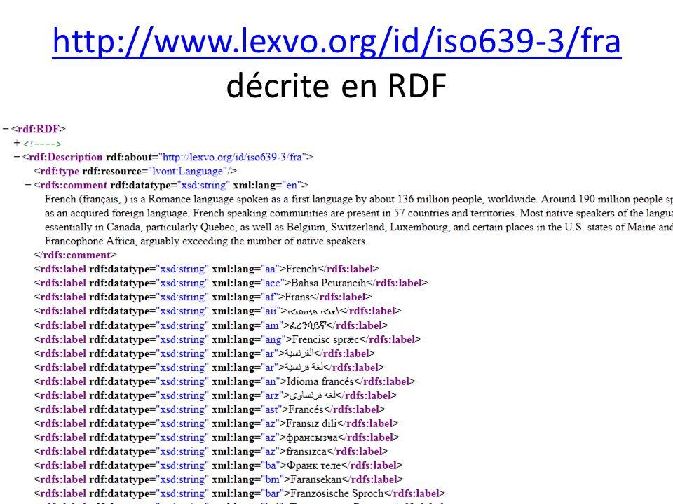 http://www.lexvo.org/id/iso639-3/fra http://www.lexvo.org/id/iso639-3/fra décrite en RDF