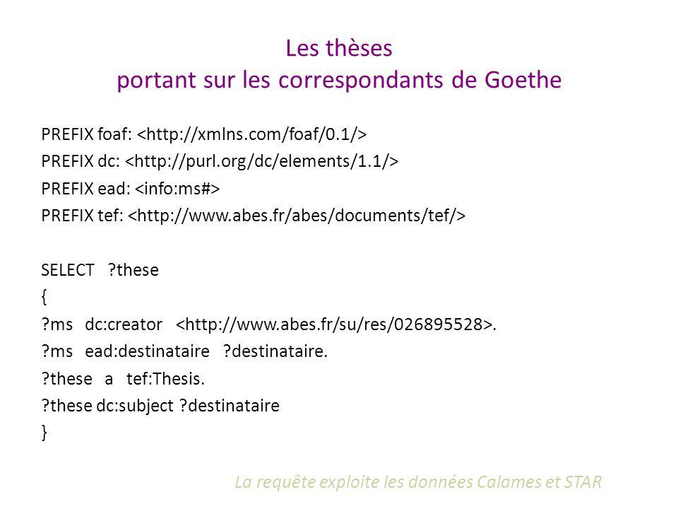 Les thèses portant sur les correspondants de Goethe PREFIX foaf: PREFIX dc: PREFIX ead: PREFIX tef: SELECT ?these { ?ms dc:creator.