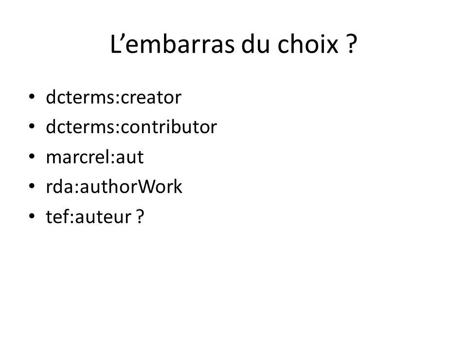 Lembarras du choix ? dcterms:creator dcterms:contributor marcrel:aut rda:authorWork tef:auteur ?