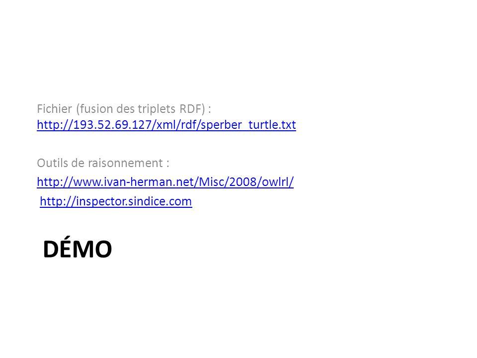 DÉMO Fichier (fusion des triplets RDF) : http://193.52.69.127/xml/rdf/sperber_turtle.txt http://193.52.69.127/xml/rdf/sperber_turtle.txt Outils de raisonnement : http://www.ivan-herman.net/Misc/2008/owlrl/ http://inspector.sindice.com