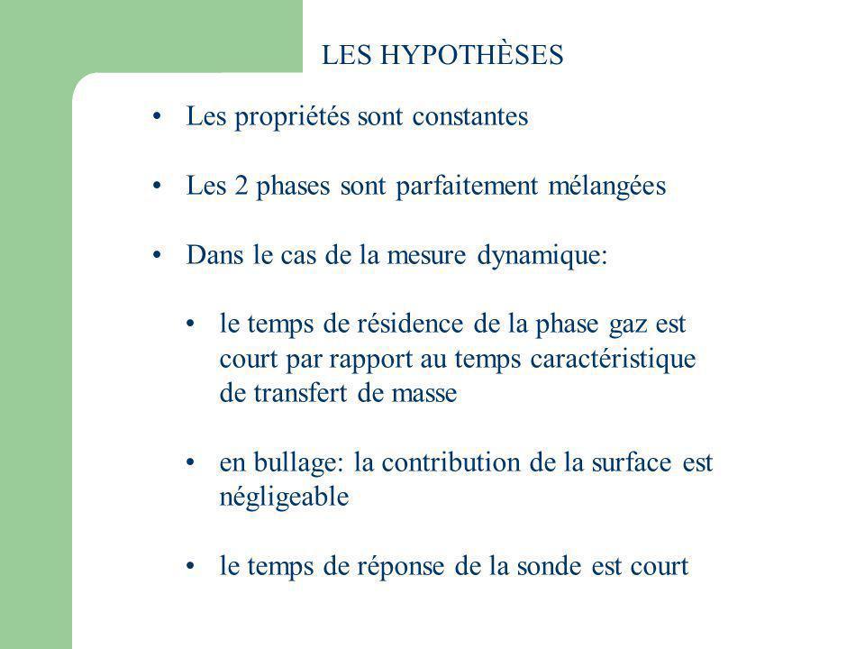 LES HYPOTHÈSES Les propriétés sont constantes Les 2 phases sont parfaitement mélangées Dans le cas de la mesure dynamique: le temps de résidence de la