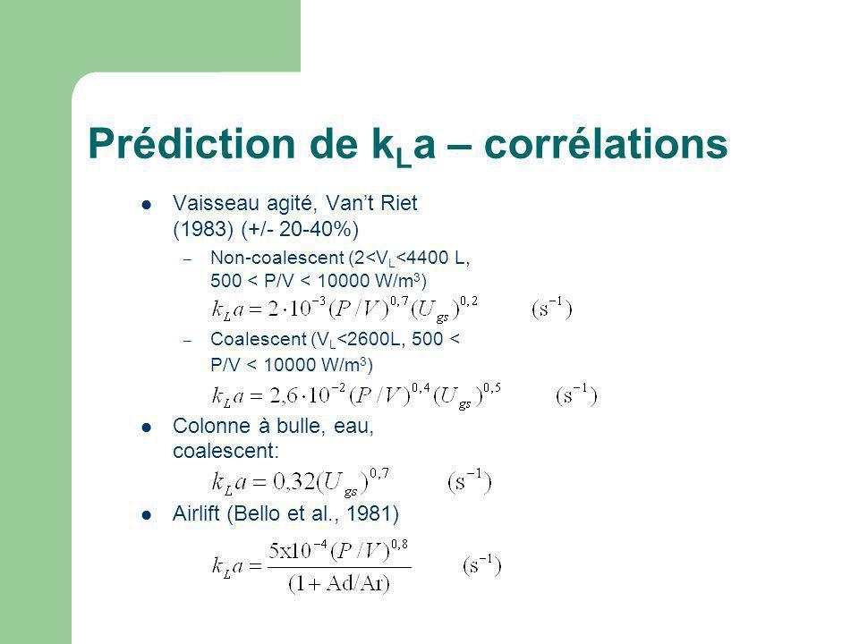 Prédiction de k L a – corrélations Vaisseau agité, Vant Riet (1983) (+/- 20-40%) – Non-coalescent (2<V L <4400 L, 500 < P/V < 10000 W/m 3 ) – Coalesce
