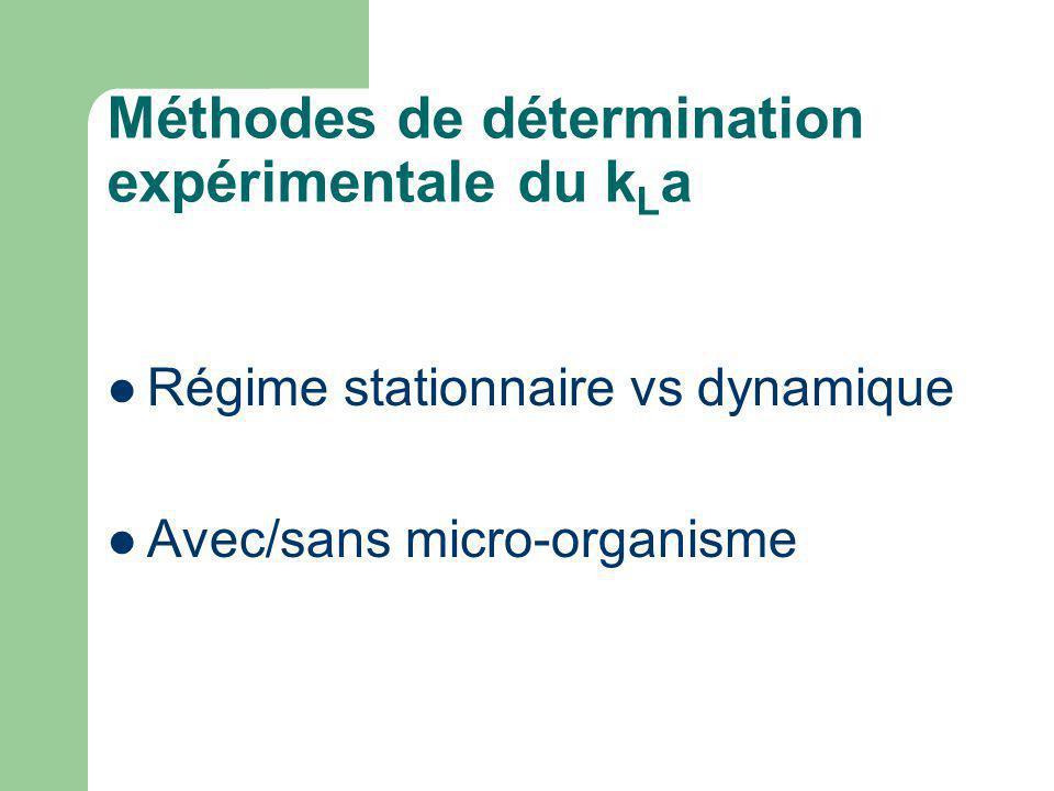 Méthodes de détermination expérimentale du k L a Régime stationnaire vs dynamique Avec/sans micro-organisme