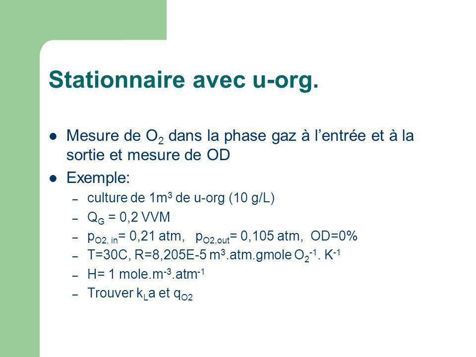 Stationnaire avec u-org. Mesure de O 2 dans la phase gaz à lentrée et à la sortie et mesure de OD Exemple: – culture de 1m 3 de u-org (10 g/L) – Q G =