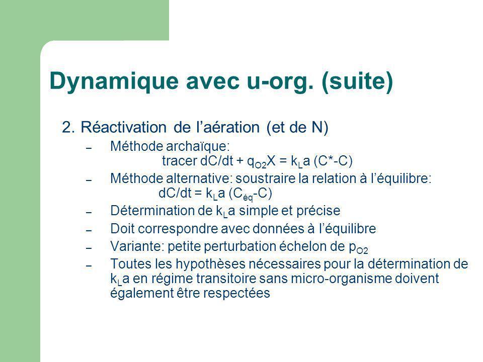 Dynamique avec u-org. (suite) 2. Réactivation de laération (et de N) – Méthode archaïque: tracer dC/dt + q O2 X = k L a (C*-C) – Méthode alternative: