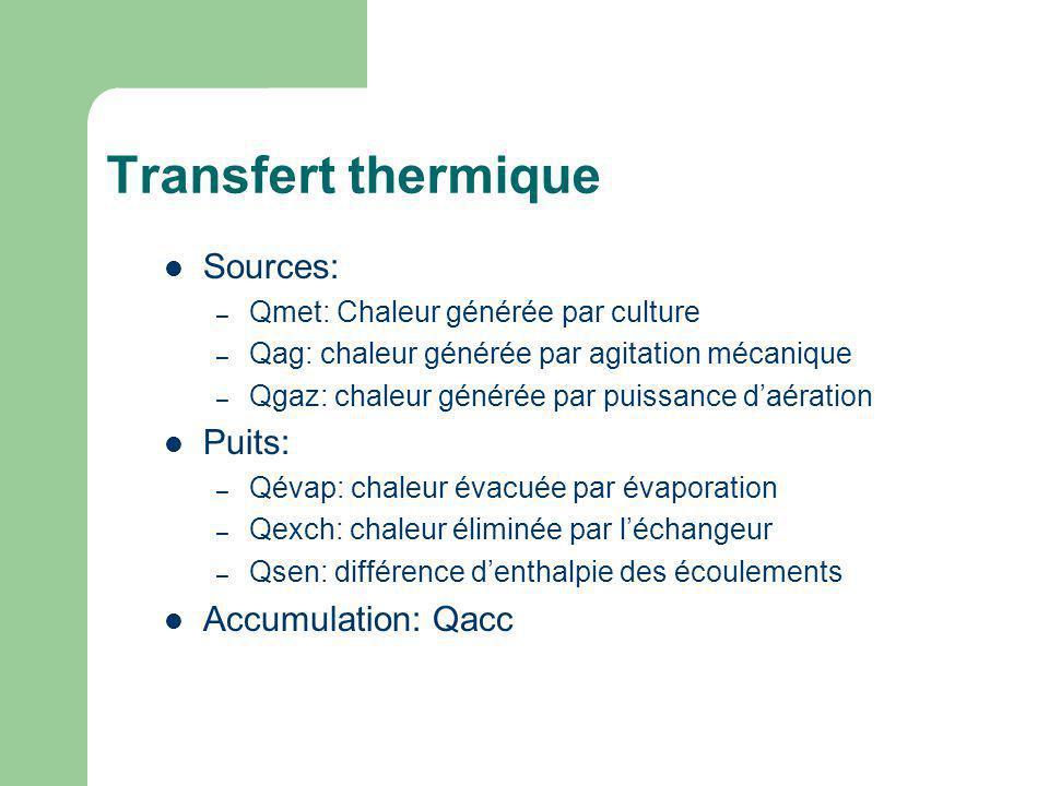 Transfert thermique Sources: – Qmet: Chaleur générée par culture – Qag: chaleur générée par agitation mécanique – Qgaz: chaleur générée par puissance
