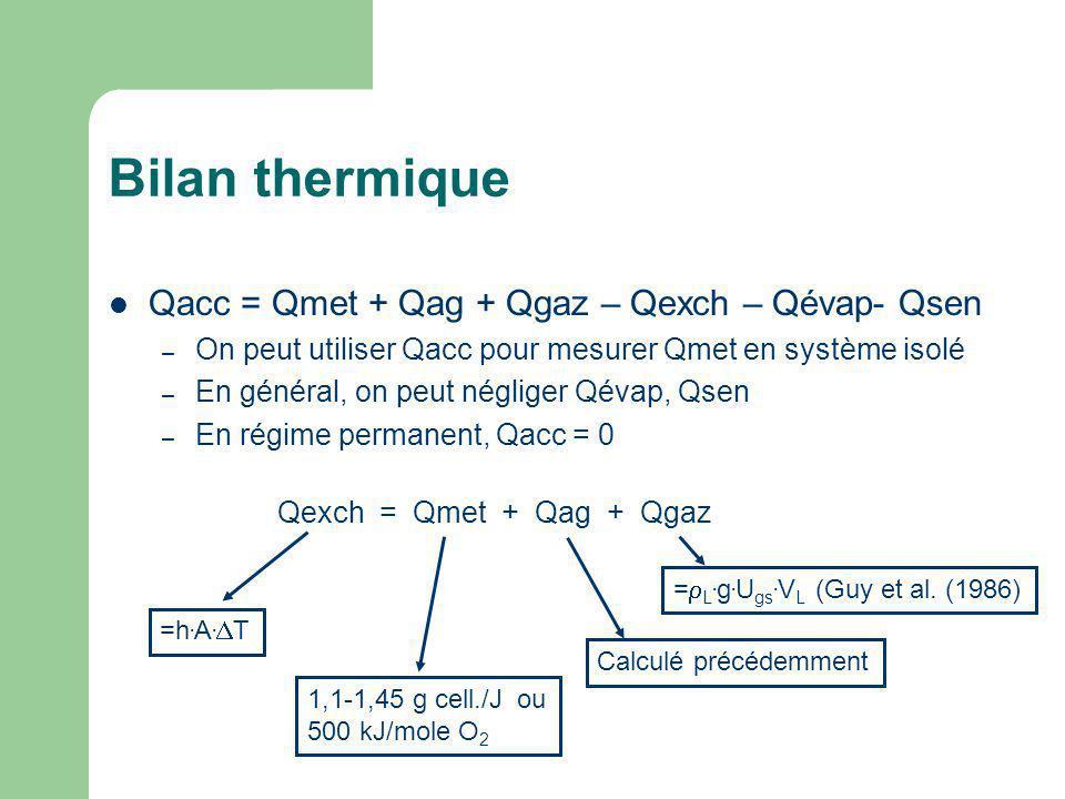 Bilan thermique Qacc = Qmet + Qag + Qgaz – Qexch – Qévap- Qsen – On peut utiliser Qacc pour mesurer Qmet en système isolé – En général, on peut néglig