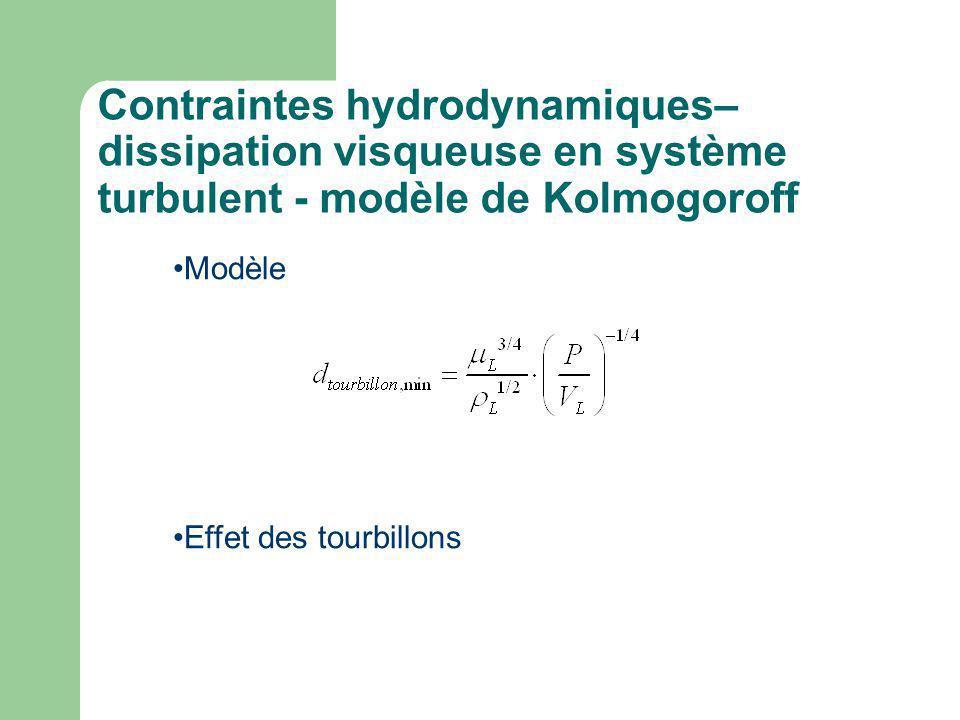 Contraintes hydrodynamiques– dissipation visqueuse en système turbulent - modèle de Kolmogoroff Modèle Effet des tourbillons