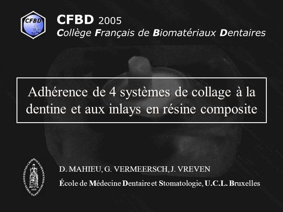 Adhérence de 4 systèmes de collage à la dentine et aux inlays en résine composite D. MAHIEU, G. VERMEERSCH, J. VREVEN École de Médecine Dentaire et St
