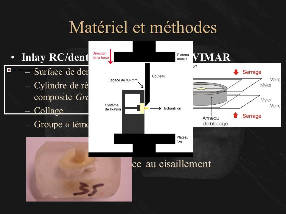 Matériel et méthodes Inlay RC/dentine –Surface de dentine –Cylindre de résine composite Gradia Indirect –Collage –Groupe « témoin » Z250 Colle/CVIMAR