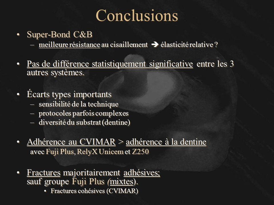 Super-Bond C&B –meilleure résistance au cisaillement élasticité relative ? Pas de différence statistiquement significative entre les 3 autres systèmes