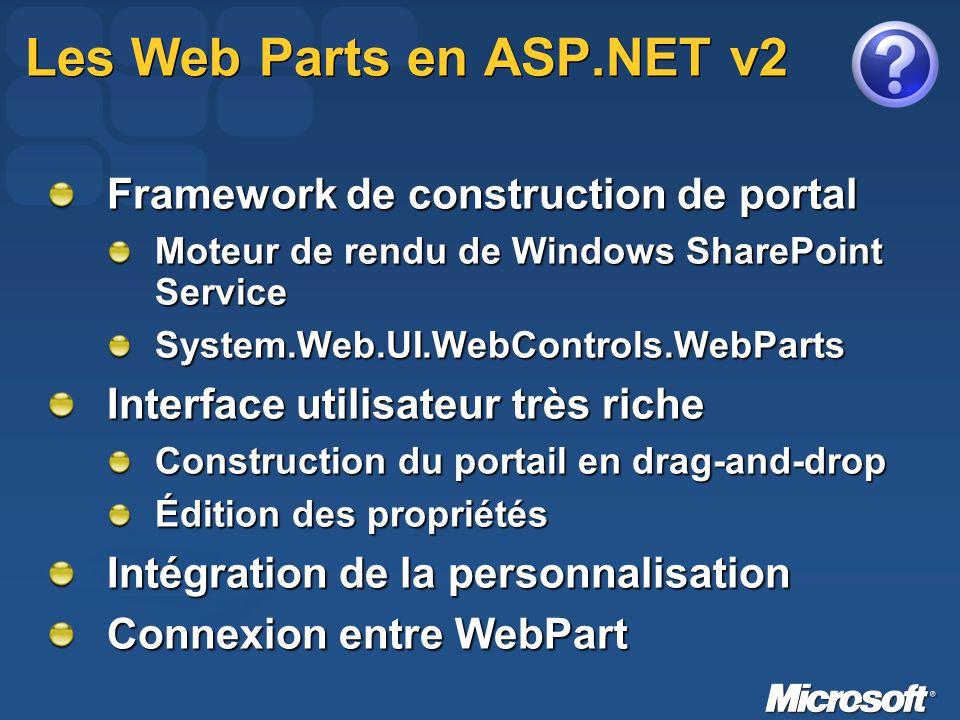 Les Web Parts en ASP.NET v2 Framework de construction de portal Moteur de rendu de Windows SharePoint Service System.Web.UI.WebControls.WebParts Interface utilisateur très riche Construction du portail en drag-and-drop Édition des propriétés Intégration de la personnalisation Connexion entre WebPart