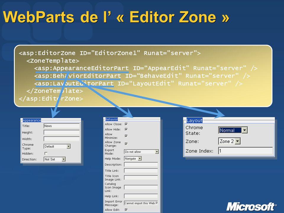 WebParts de l « Editor Zone »
