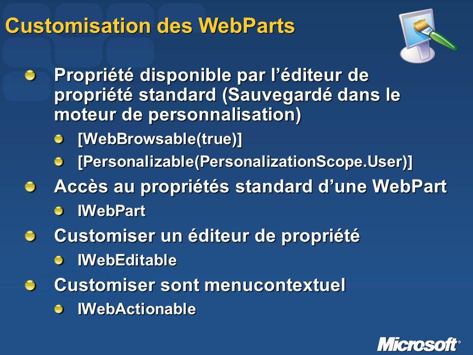 Customisation des WebParts Propriété disponible par léditeur de propriété standard (Sauvegardé dans le moteur de personnalisation) [WebBrowsable(true)][Personalizable(PersonalizationScope.User)] Accès au propriétés standard dune WebPart IWebPart Customiser un éditeur de propriété IWebEditable Customiser sont menucontextuel IWebActionable