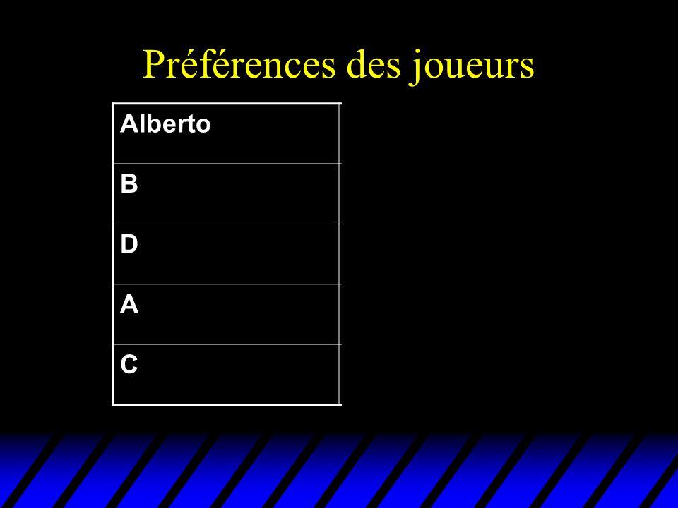 AlbertoLance BC DD AA CB