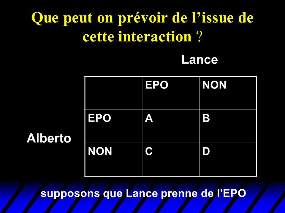 Que peut on prévoir de lissue de cette interaction ? EPONON EPOAB NONCD Alberto Lance supposons que Lance prenne de lEPO