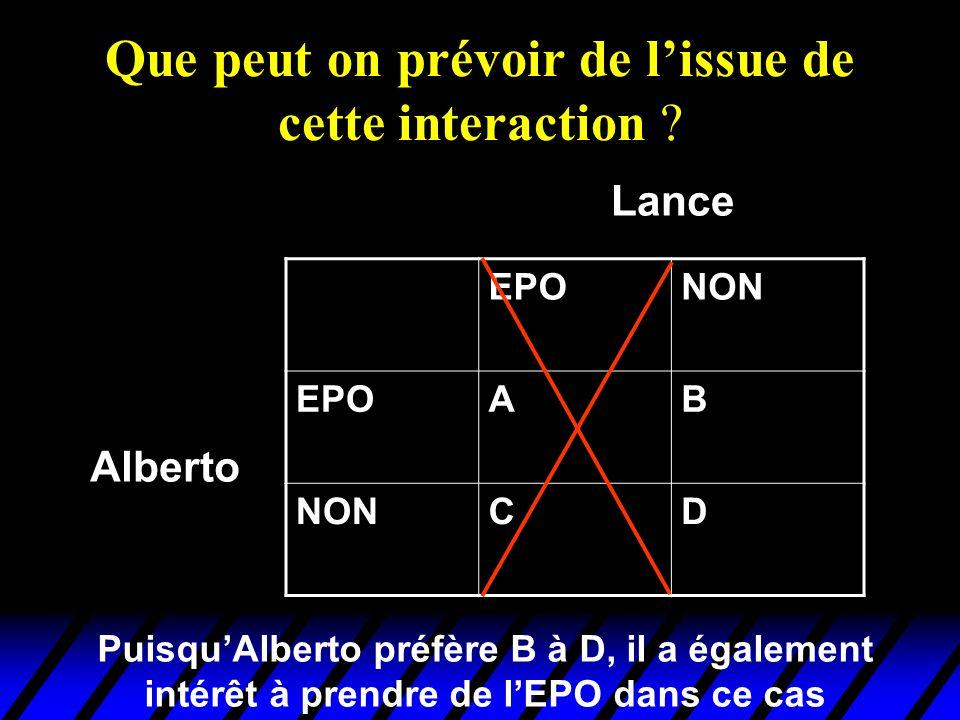 Que peut on prévoir de lissue de cette interaction ? EPONON EPOAB NONCD Alberto Lance PuisquAlberto préfère B à D, il a également intérêt à prendre de