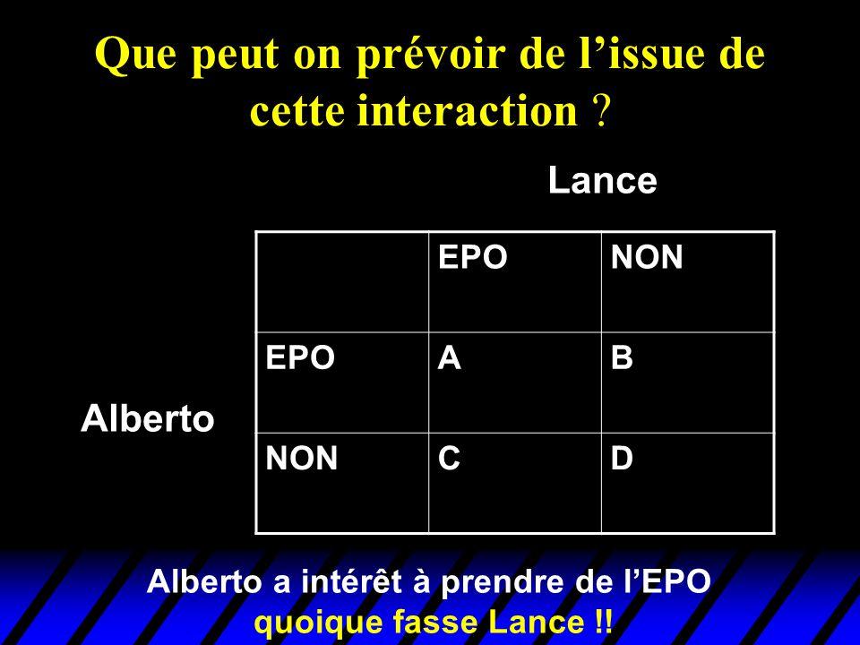 Que peut on prévoir de lissue de cette interaction ? EPONON EPOAB NONCD Alberto Lance Alberto a intérêt à prendre de lEPO quoique fasse Lance !!