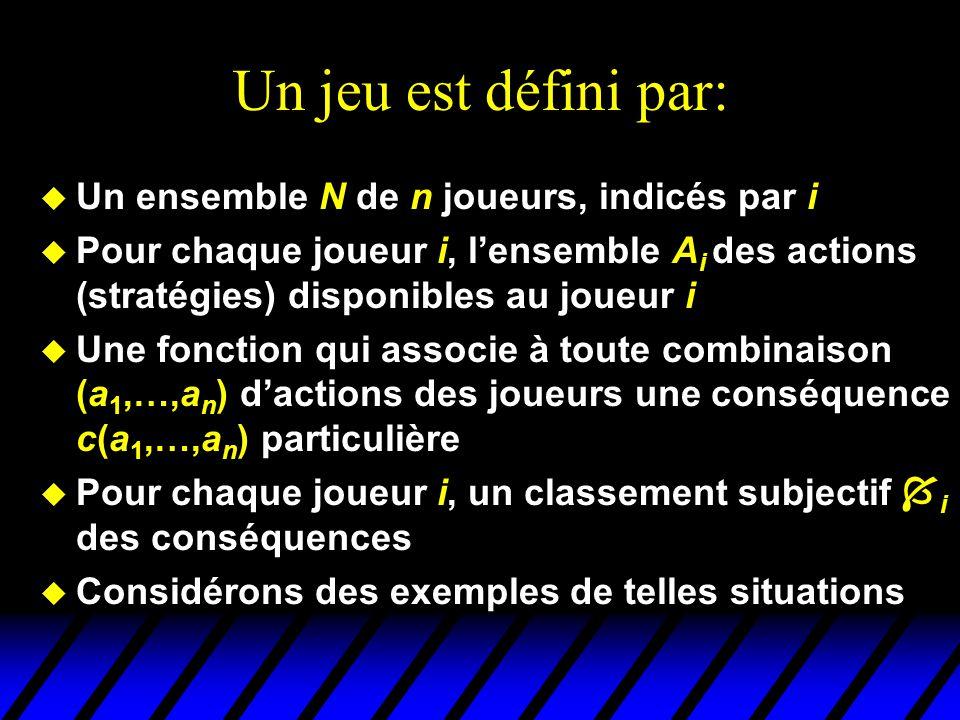 Un jeu est défini par: u Un ensemble N de n joueurs, indicés par i u Pour chaque joueur i, lensemble A i des actions (stratégies) disponibles au joueu