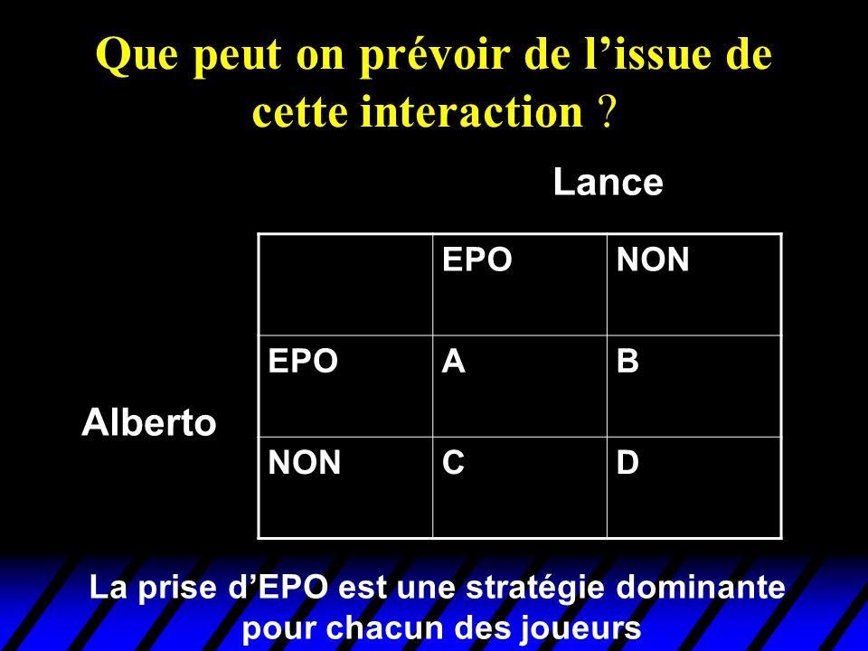 Que peut on prévoir de lissue de cette interaction ? EPONON EPOAB NONCD Alberto Lance La prise dEPO est une stratégie dominante pour chacun des joueur