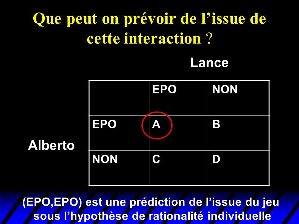 Que peut on prévoir de lissue de cette interaction ? EPONON EPOAB NONCD Alberto Lance (EPO,EPO) est une prédiction de lissue du jeu sous lhypothèse de