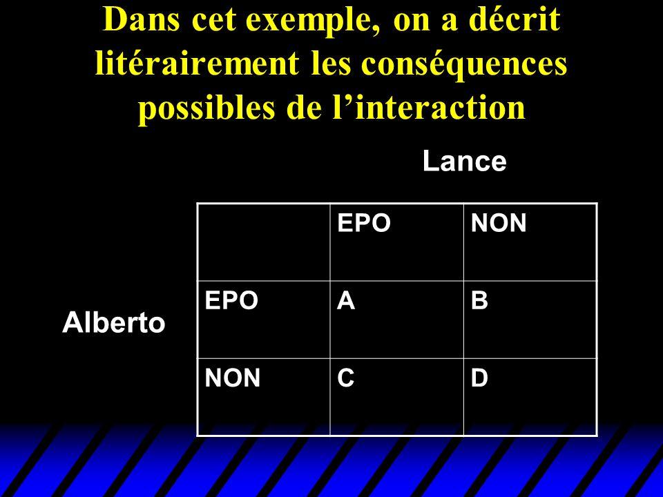 Dans cet exemple, on a décrit litérairement les conséquences possibles de linteraction EPONON EPOAB NONCD Alberto Lance