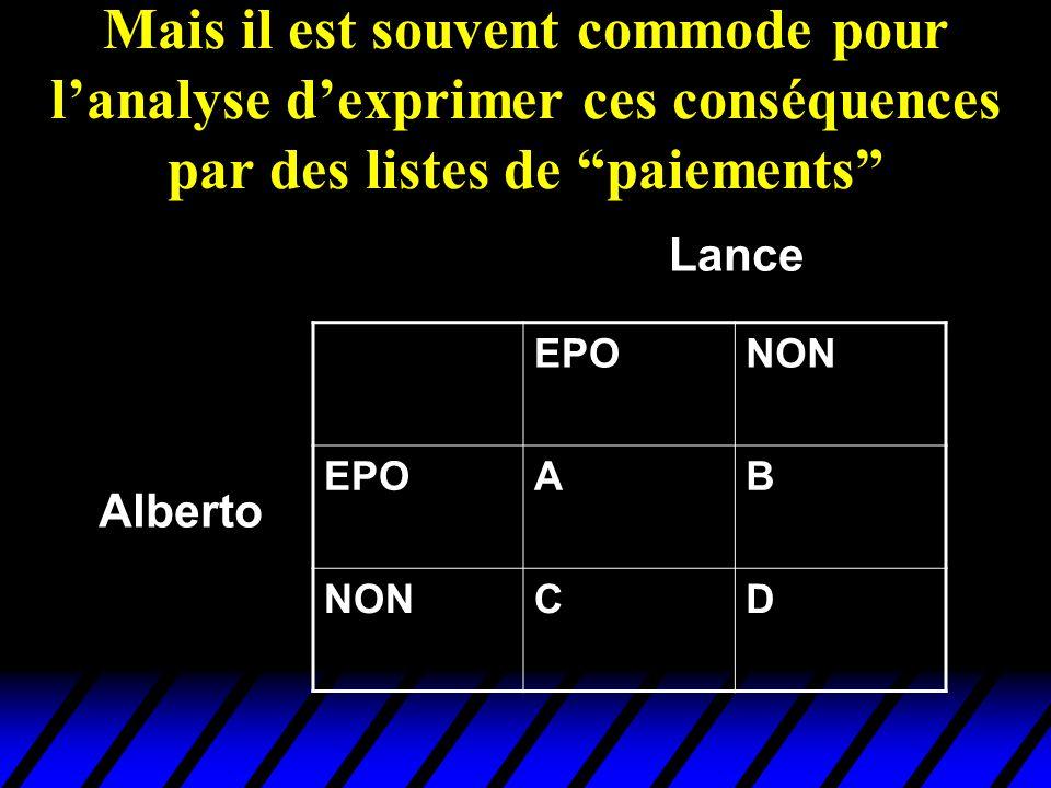 EPONON EPOAB NONCD Alberto Lance Mais il est souvent commode pour lanalyse dexprimer ces conséquences par des listes de paiements