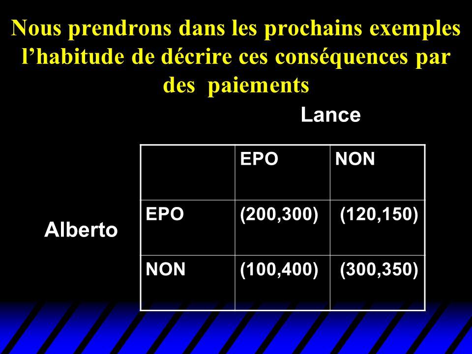 Nous prendrons dans les prochains exemples lhabitude de décrire ces conséquences par des paiements EPONON EPO(200,300) (120,150) NON(100,400) (300,350