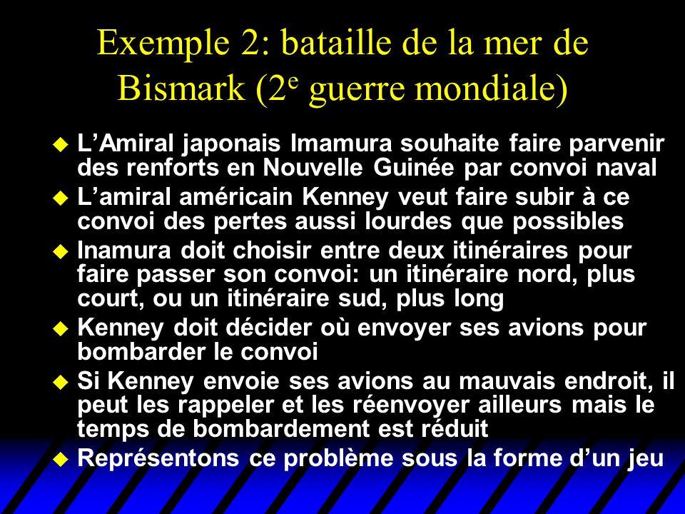 Exemple 2: bataille de la mer de Bismark (2 e guerre mondiale) u LAmiral japonais Imamura souhaite faire parvenir des renforts en Nouvelle Guinée par