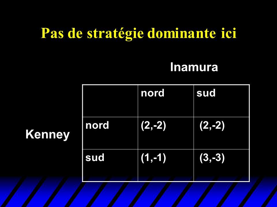 Pas de stratégie dominante ici nordsud nord(2,-2) sud(1,-1) (3,-3) Kenney Inamura