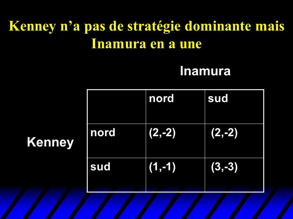 Kenney na pas de stratégie dominante mais Inamura en a une nordsud nord(2,-2) sud(1,-1) (3,-3) Kenney Inamura