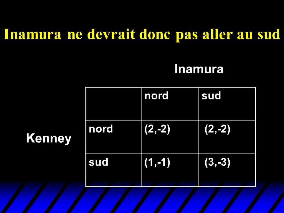 Inamura ne devrait donc pas aller au sud nordsud nord(2,-2) sud(1,-1) (3,-3) Kenney Inamura