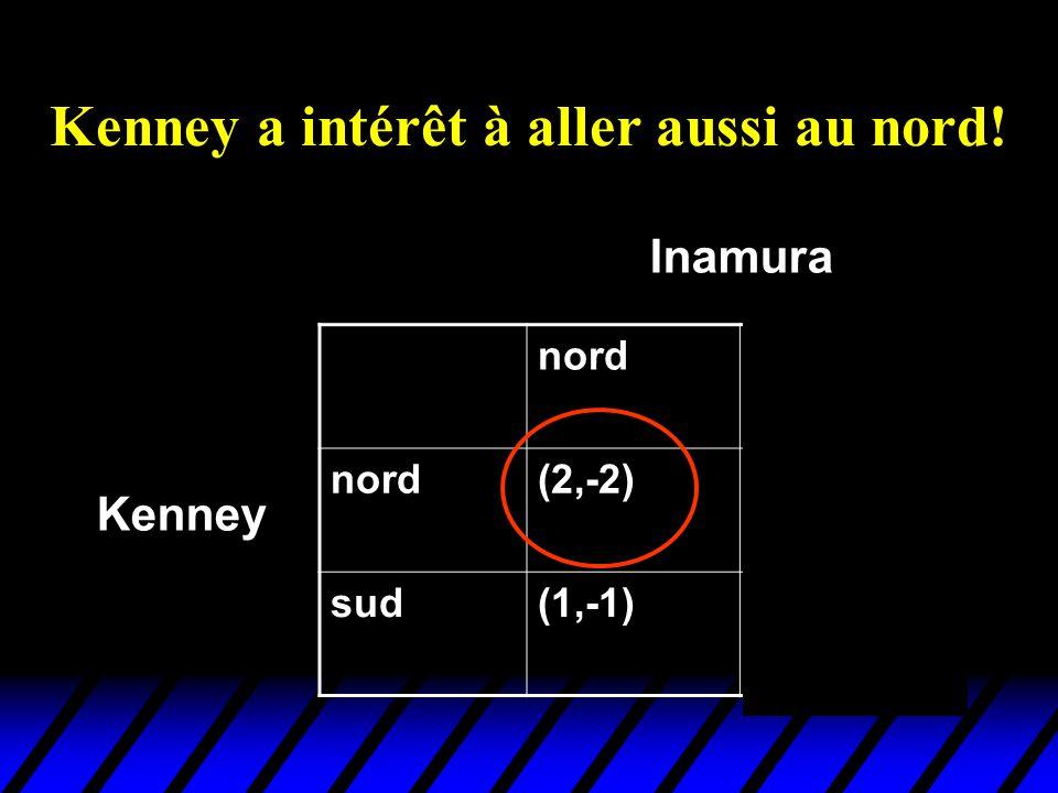 Kenney a intérêt à aller aussi au nord! nordsud nord(2,-2) sud(1,-1) (3,-3) Kenney Inamura