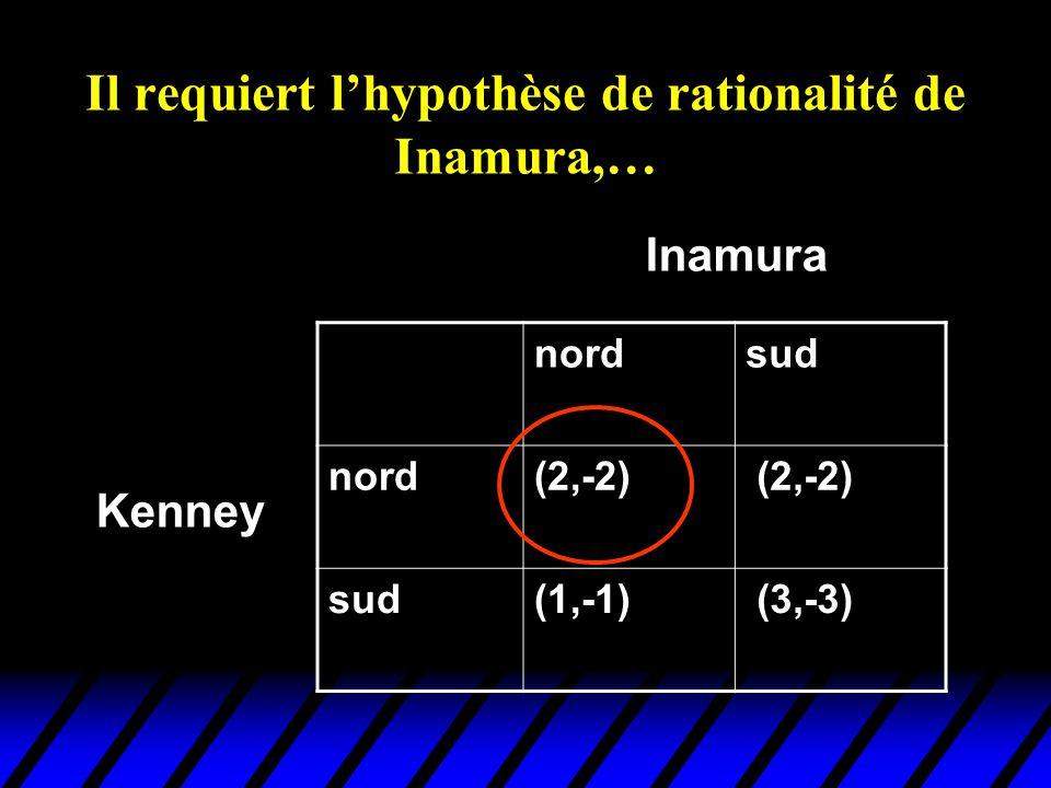 Il requiert lhypothèse de rationalité de Inamura,… nordsud nord(2,-2) sud(1,-1) (3,-3) Kenney Inamura