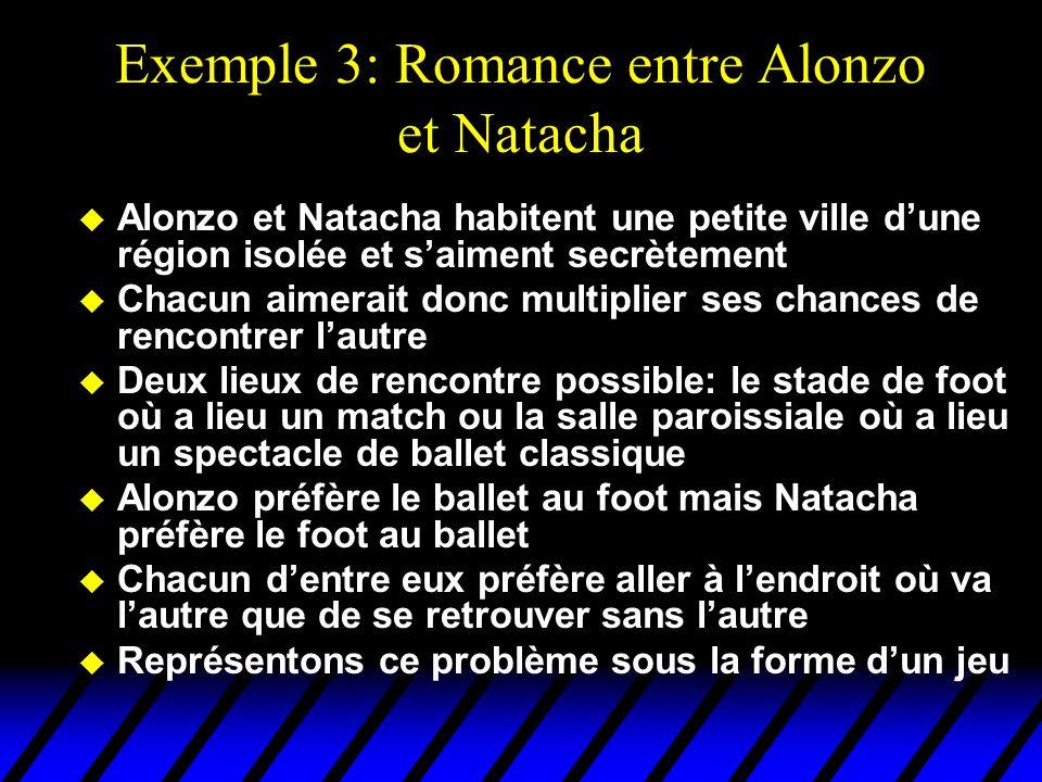 Exemple 3: Romance entre Alonzo et Natacha u Alonzo et Natacha habitent une petite ville dune région isolée et saiment secrètement u Chacun aimerait d