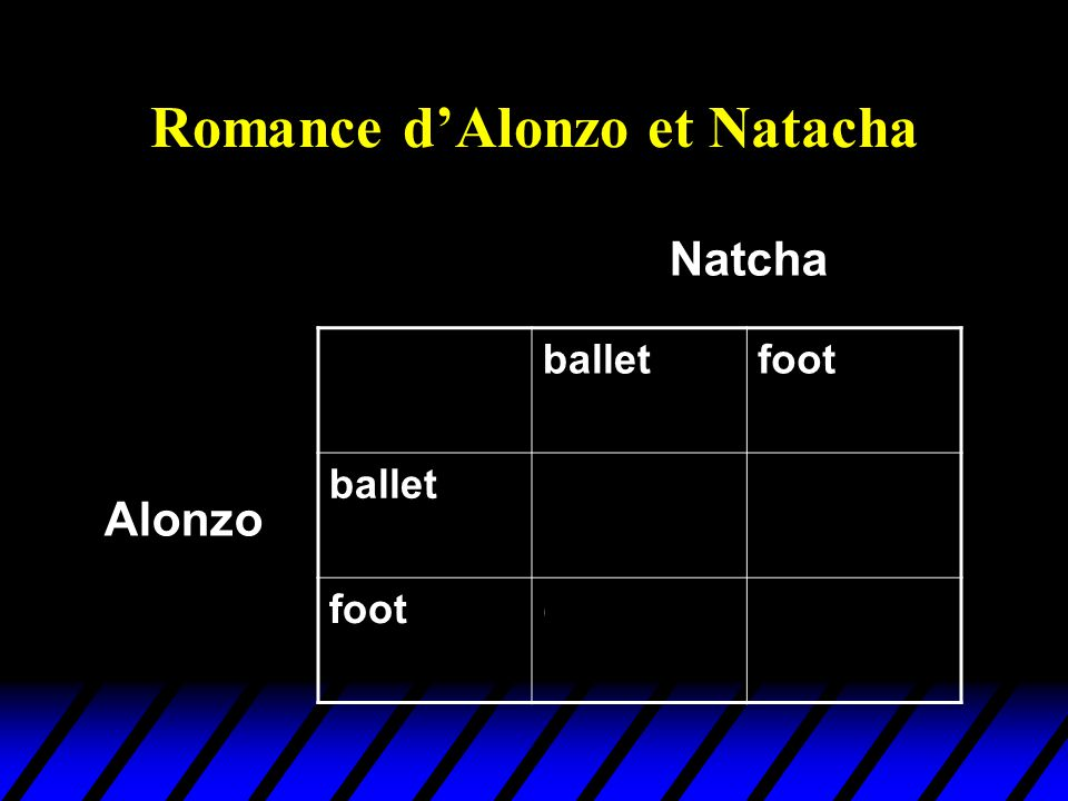 Romance dAlonzo et Natacha balletfoot ballet(2,-2) foot(1,-1) (3,-3) Alonzo Natcha