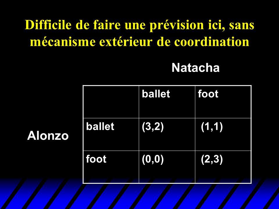 Difficile de faire une prévision ici, sans mécanisme extérieur de coordination balletfoot ballet(3,2) (1,1) foot(0,0) (2,3) Alonzo Natacha