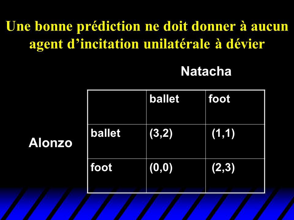 Une bonne prédiction ne doit donner à aucun agent dincitation unilatérale à dévier balletfoot ballet(3,2) (1,1) foot(0,0) (2,3) Alonzo Natacha