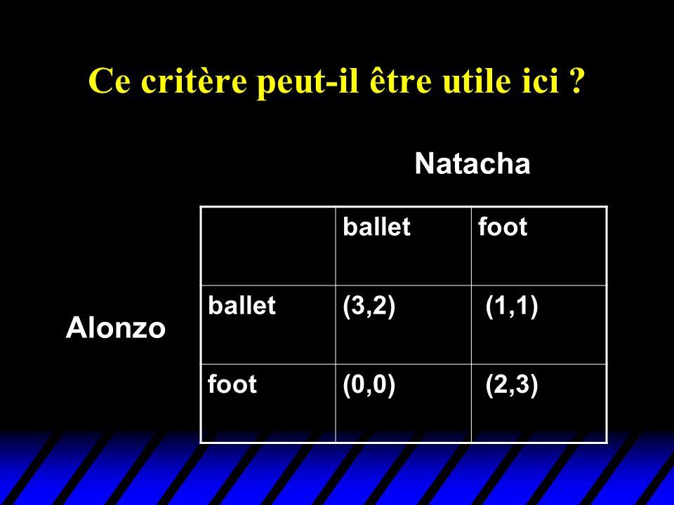 Ce critère peut-il être utile ici ? balletfoot ballet(3,2) (1,1) foot(0,0) (2,3) Alonzo Natacha