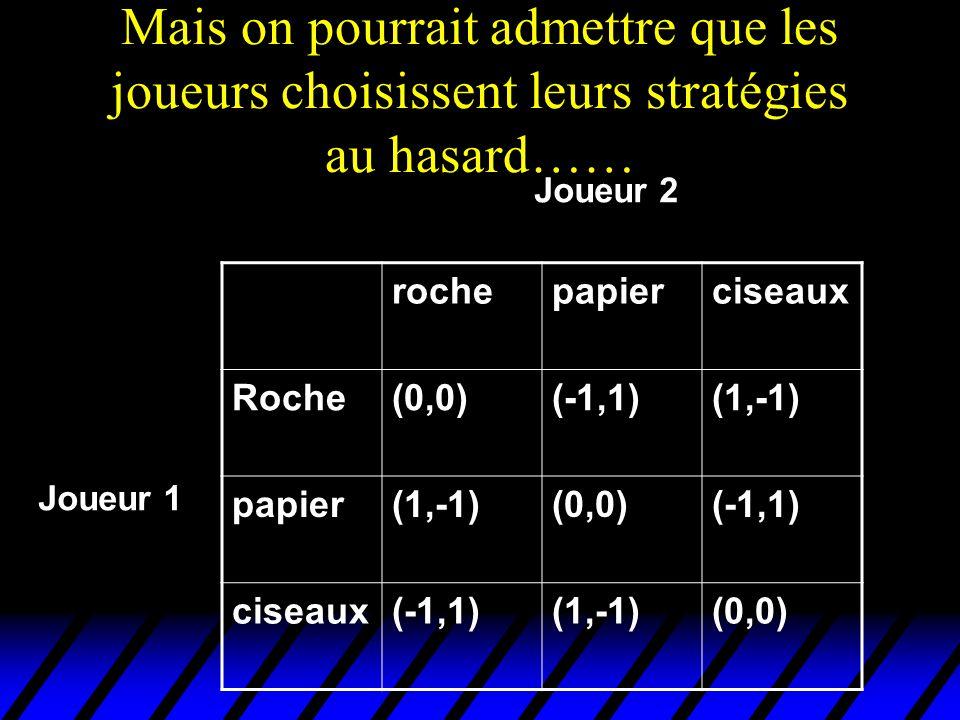 Mais on pourrait admettre que les joueurs choisissent leurs stratégies au hasard…… rochepapierciseaux Roche(0,0)(-1,1)(1,-1) papier(1,-1)(0,0)(-1,1) c