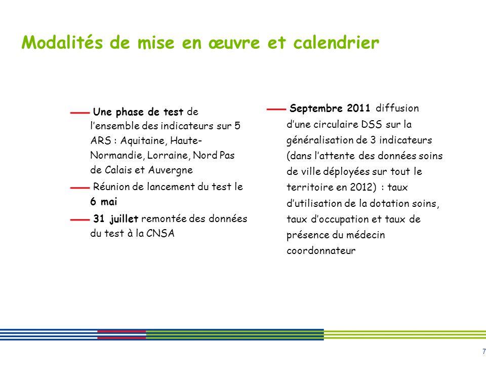 7 Modalités de mise en œuvre et calendrier Une phase de test de lensemble des indicateurs sur 5 ARS : Aquitaine, Haute- Normandie, Lorraine, Nord Pas