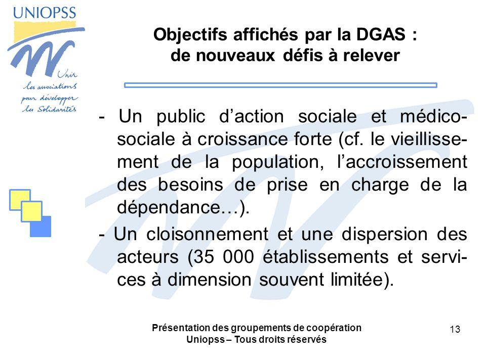 Présentation des groupements de coopération Uniopss – Tous droits réservés 13 Objectifs affichés par la DGAS : de nouveaux défis à relever - Un public daction sociale et médico- sociale à croissance forte (cf.