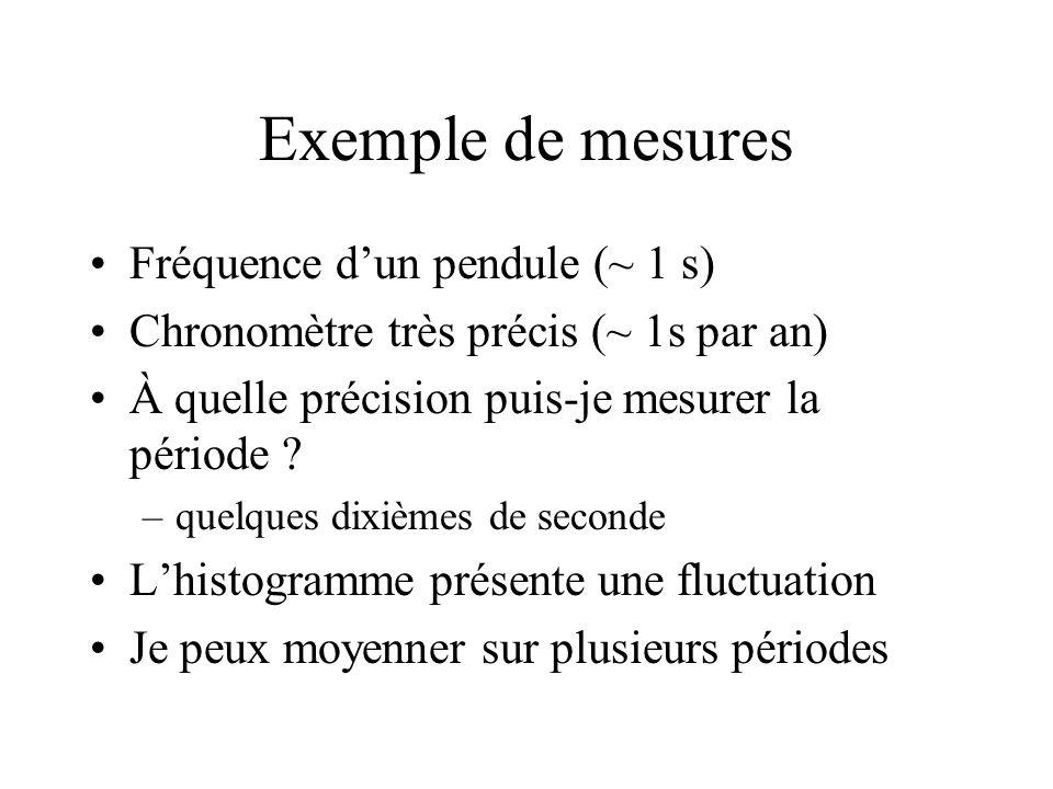 Exemple de mesures Fréquence dun pendule (~ 1 s) Chronomètre très précis (~ 1s par an) À quelle précision puis-je mesurer la période ? –quelques dixiè