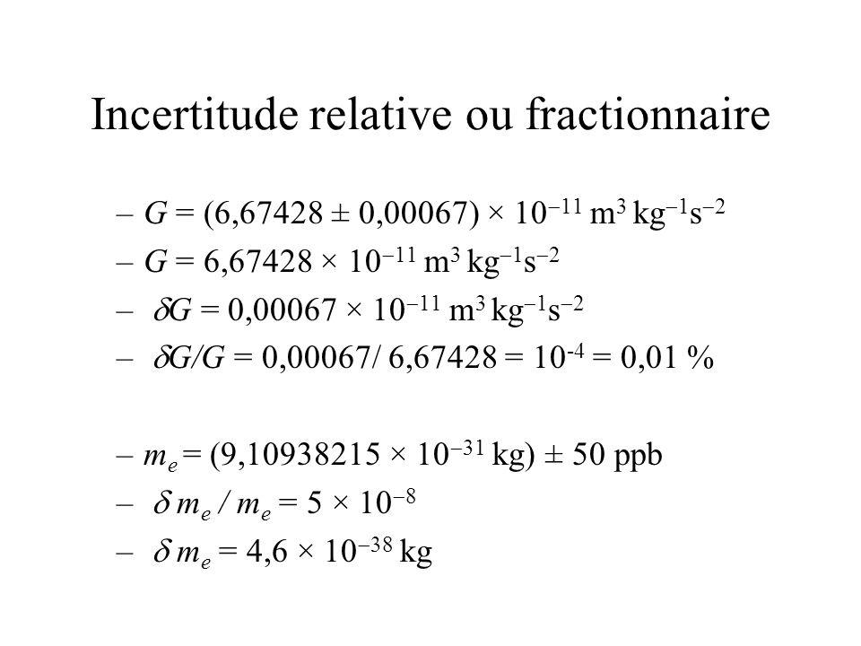 Incertitude relative ou fractionnaire –G = (6,67428 ± 0,00067) × 10 11 m 3 kg 1 s 2 –G = 6,67428 × 10 11 m 3 kg 1 s 2 – G = 0,00067 × 10 11 m 3 kg 1 s