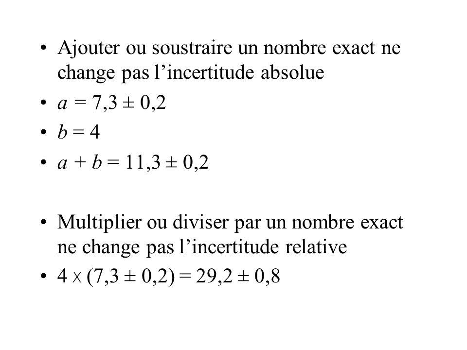 Ajouter ou soustraire un nombre exact ne change pas lincertitude absolue a = 7,3 ± 0,2 b = 4 a + b = 11,3 ± 0,2 Multiplier ou diviser par un nombre ex