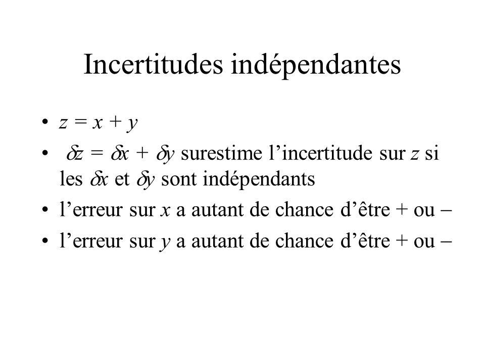Incertitudes indépendantes z = x + y z = x + y surestime lincertitude sur z si les x et y sont indépendants lerreur sur x a autant de chance dêtre + o